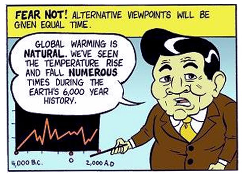 Global Warming is Natural!